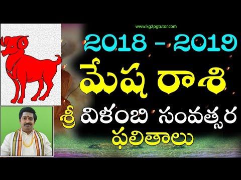 మేష రాశి 2018 to 2019 Mesha Rasi Aries Horoscope Telugu Rasi Phalalu