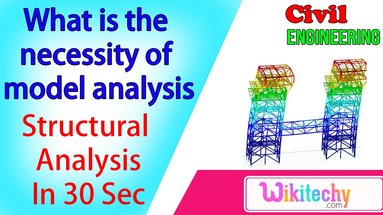 what is the necessity of model analysis structural analysis what is the necessity of model analysis structural analysis interview questions