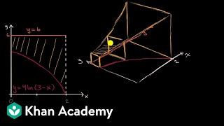 Volume with cross sections: intro | Applications of integration | AP Calculus AB | Khan Academy