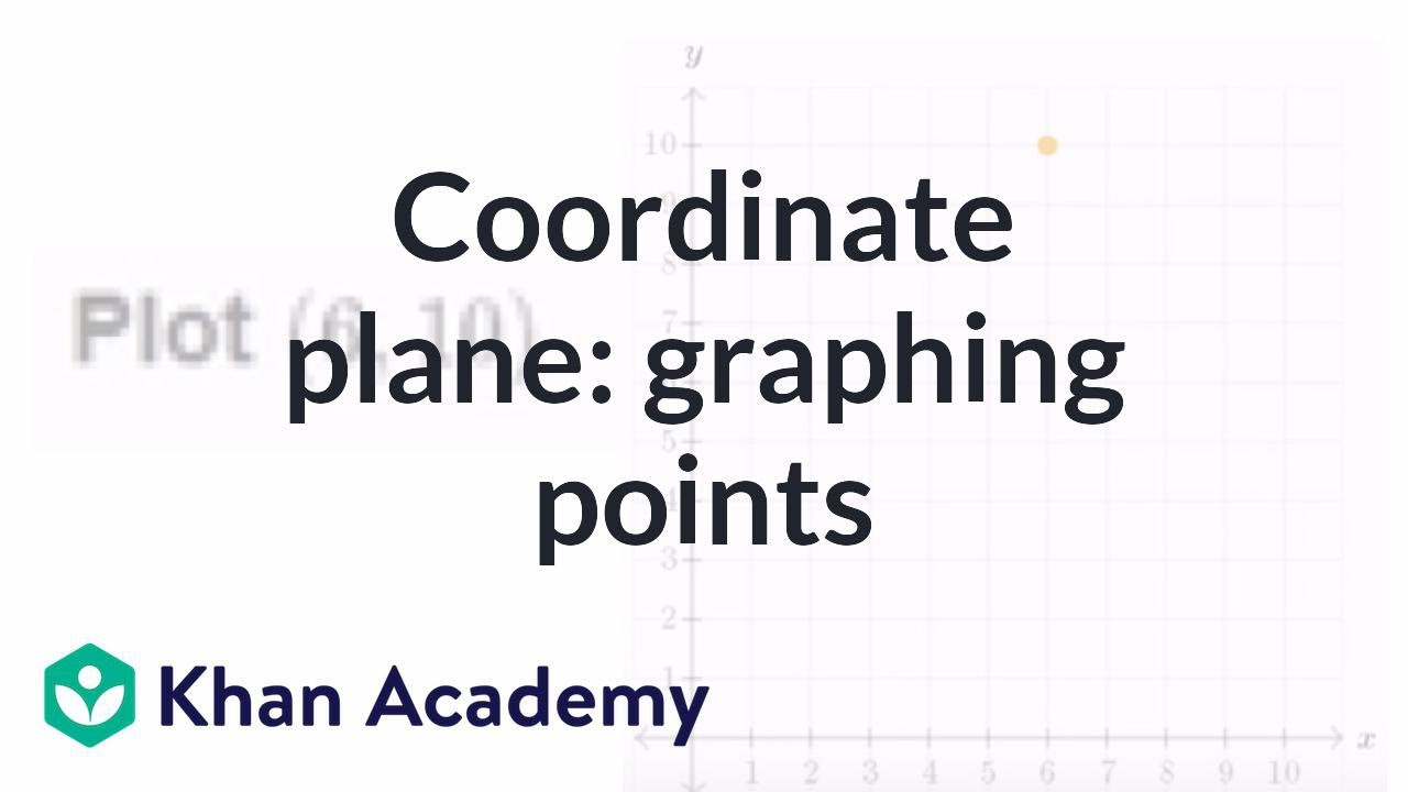Coordinate plane: graphing points | Geometry | 5th grade | Khan ...