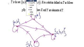 Discrete Mathematics : Digraphs and Relations