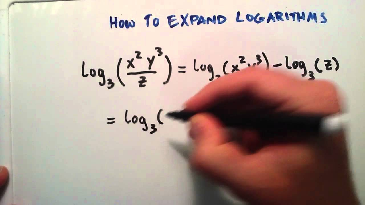 Grid expansion factor as a function of logarithm of the peclet.