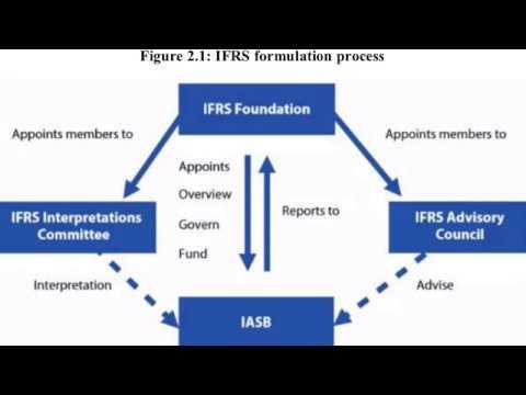 2 The Regulatory Framework