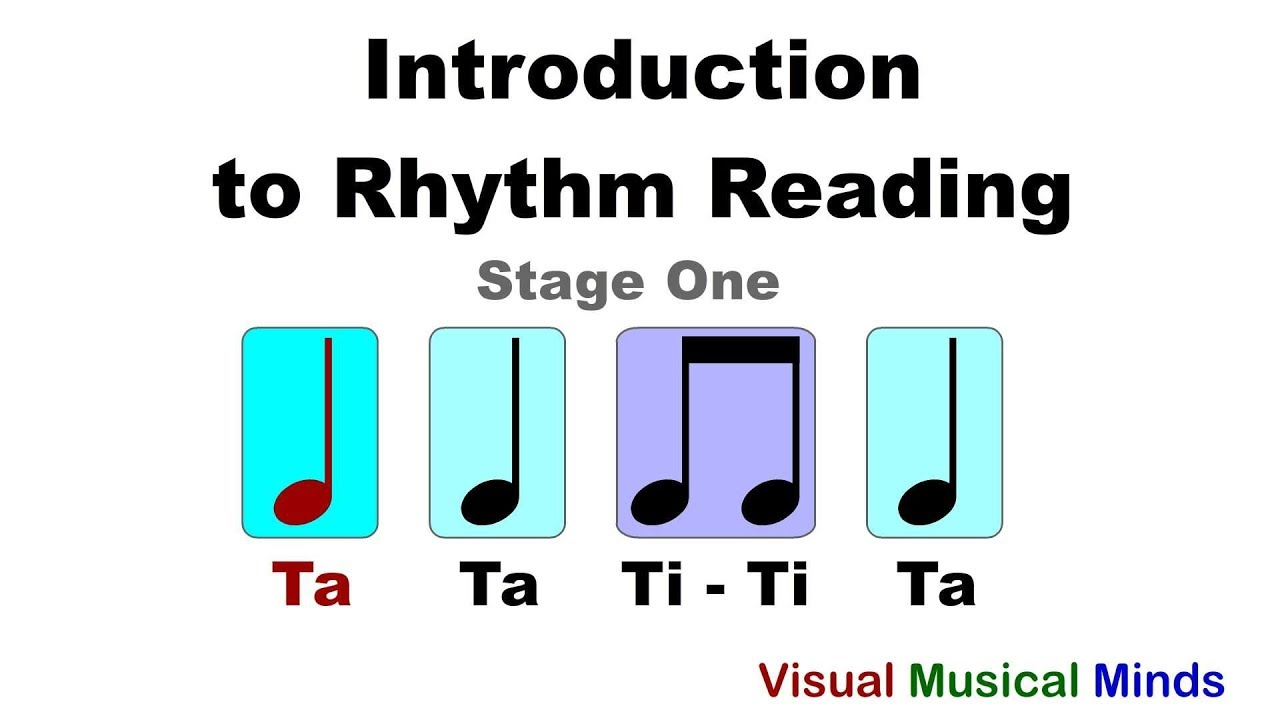 medium resolution of Introduction to Rhythm Reading: Stage One - YouTube