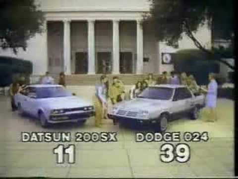 1981 Dodge Omni O24 Commercial