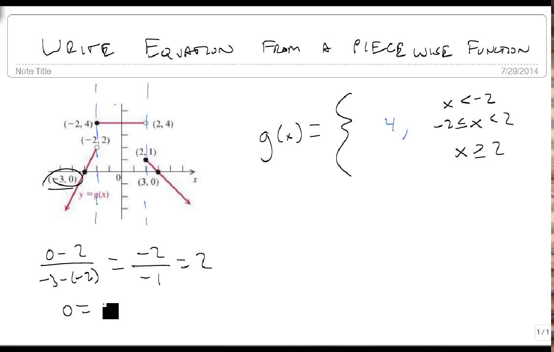 Write Equation From A Piecewise Graph Youtube
