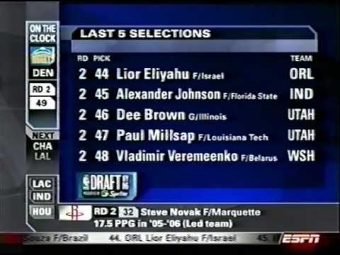 Paul Millsap - 2006 NBA Draft - Pick #47