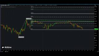 IJS TV: 05_01_2017 LIVE TRADE!!!!! USD/ZAR FOREX TRADE
