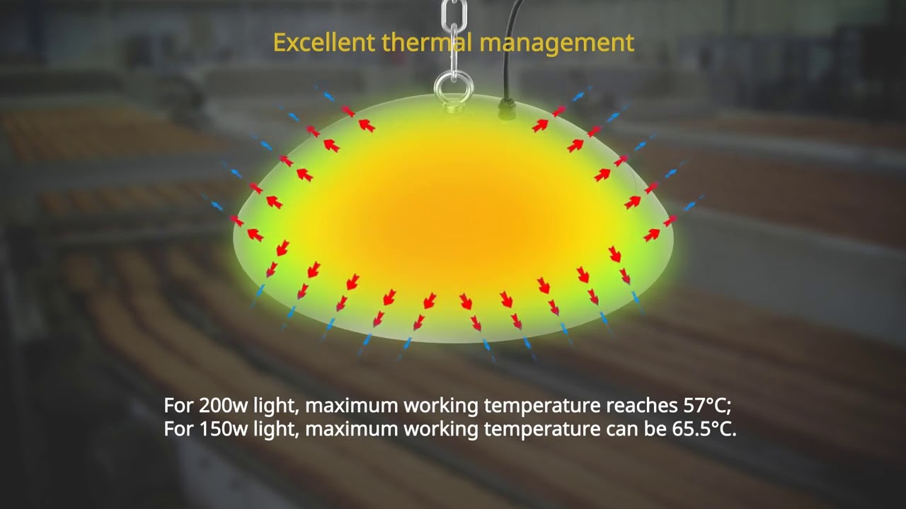 myledlightingguide nsf certified led high bay youtube