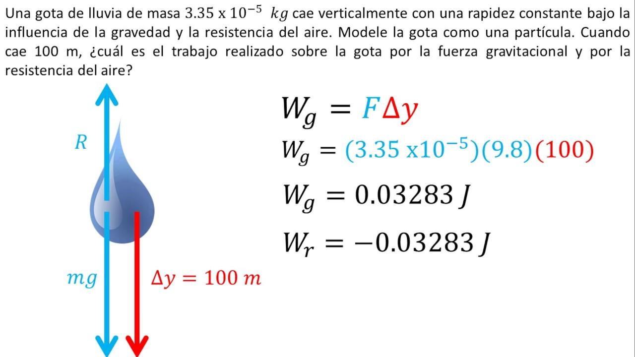 Física Trabajo Con Fuerza Constante Ejemplo 4 Youtube