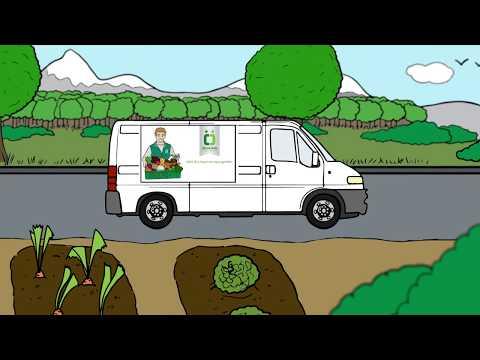 Ökokiste | 100% Bio, frisch ins haus geliefert