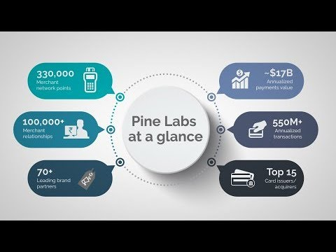 Payment Acceptance, Last-mile Retail Technology And Financial Solutions For Merchants | Pine Labs