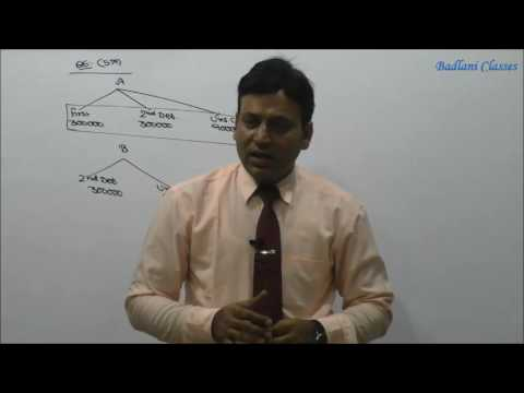 Accounts : Internal Reconstruction : Lecture 4