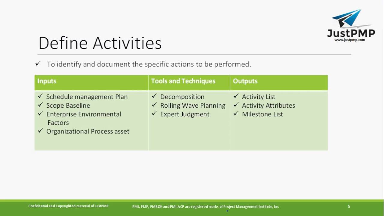 Define Activities Process Of Project Time Management Pmp Pmbok
