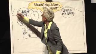 Repeat youtube video Best Ted Talks 2015 - Draw your future - Take control of your life