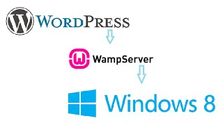 How To Install Wordpress On Localhost Using Wamp Server 2017