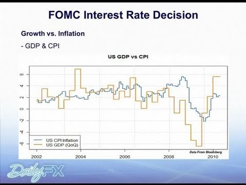 Trading the Top 5 Economic Indicators