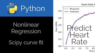 The scipy curve_fit function determines four unknown coefficients to minimize difference between predicted and measured heart rate. pandas is used imp...