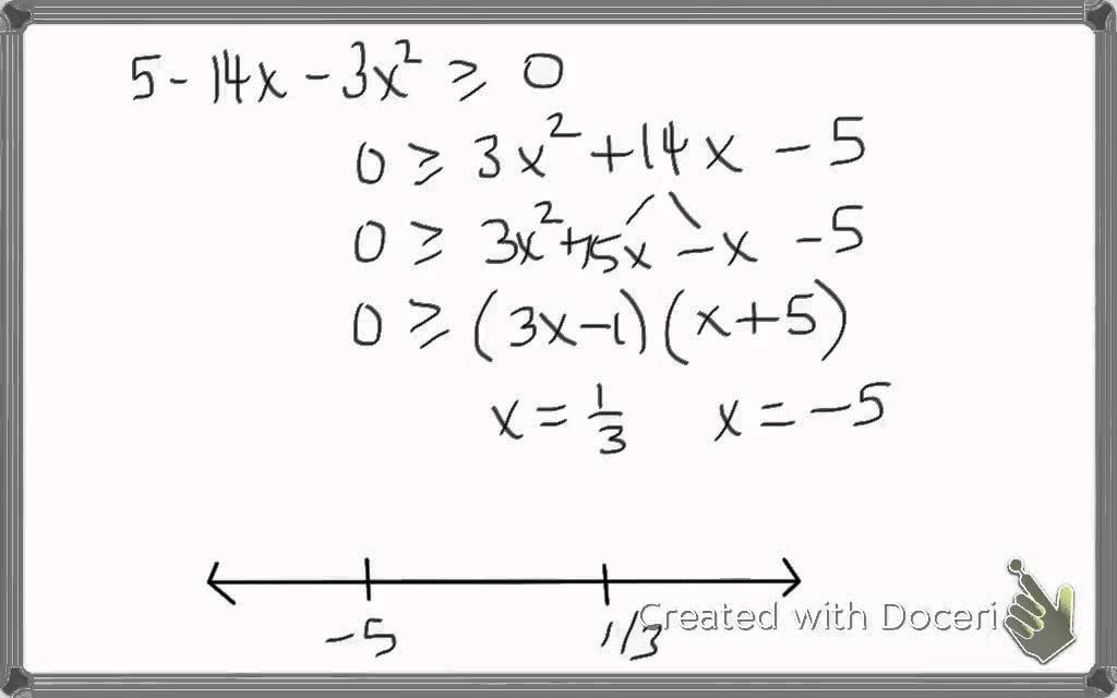 Quadratic Inequality In One Variable With Case Analysis  Youtube