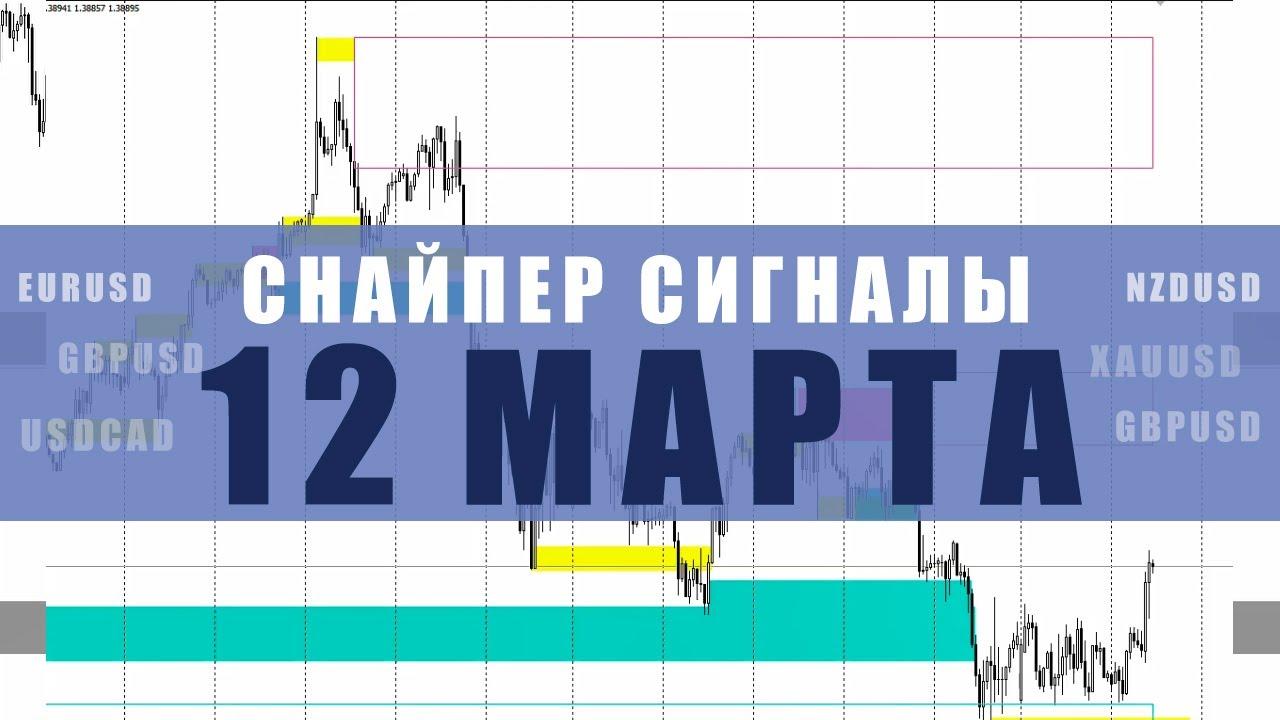 СИГНАЛЫ СНАЙПЕР НА 12 МАРТА | Трейдер Юрий Антонов
