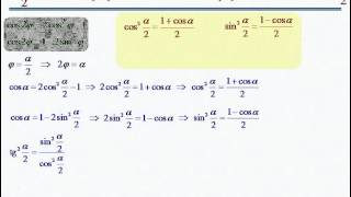 Тригонометрия. Формулы половинного аргумента.