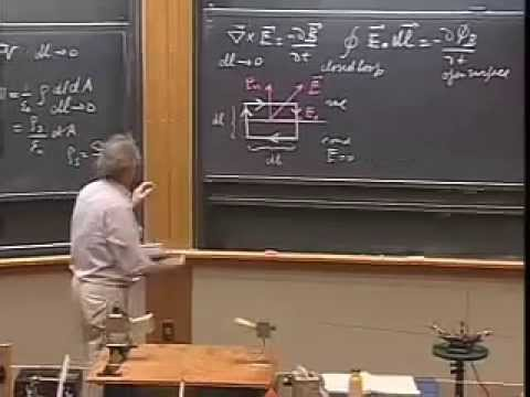 Lec 16: Interactions of Electromagnetic Waves with Perfect Conductors