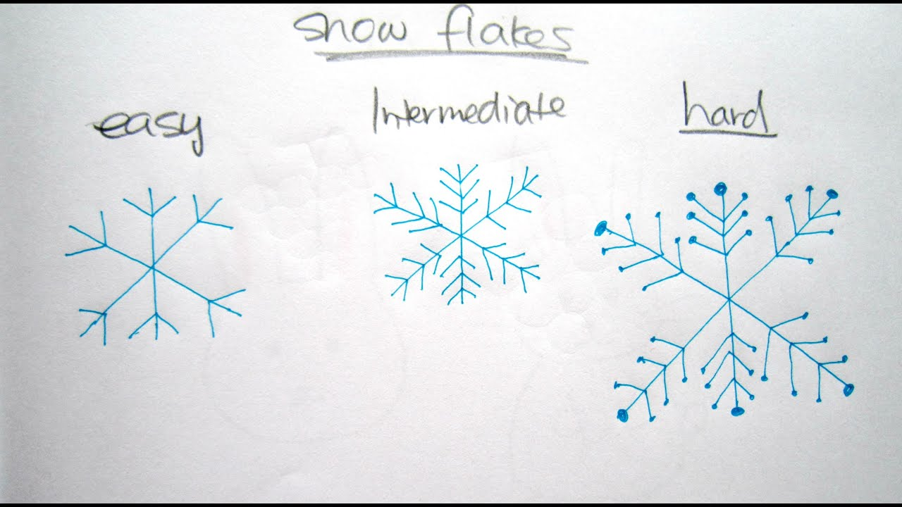 how to draw cartoon snow flakes 畫卡通雪花 easy drawing tutorial