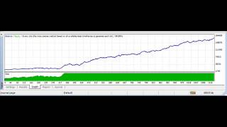 best forex strategy with forex MT4 ea profit factor 1.42 turing 10k to 160k