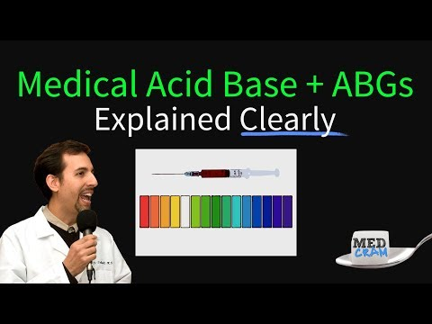 Medical Acid Base Balance, Disorders & ABGs Explained Clearly