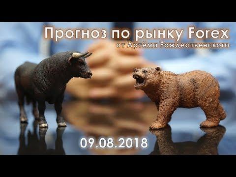 Обзор Forex 09.08.2018. Аналитика валютных рынков