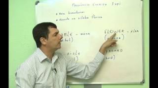 Melhor Método para Aprender a Falar Inglês - PRONÚNCIA  ESCRITA IUPI