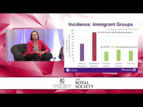 The higher risk of psychosis among immigrants and refugees in Canada - current hypotheses