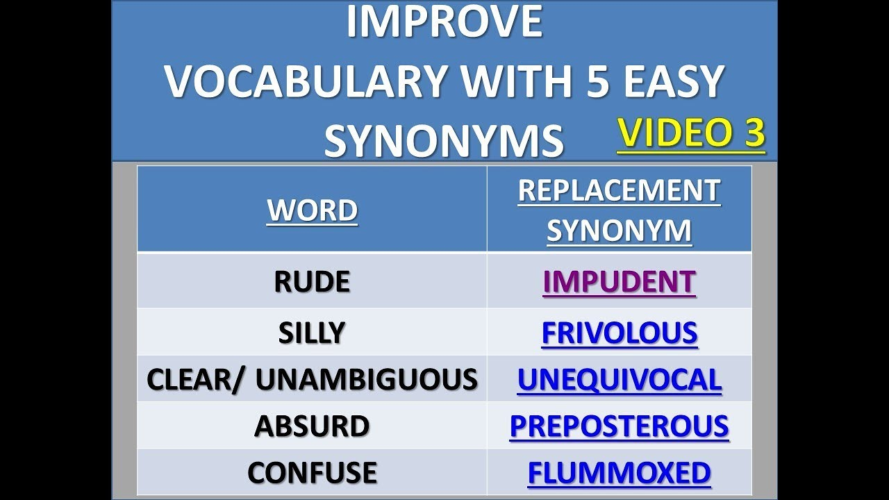 Five Important Easy Synonyms for Improving Vocabulary Video Three