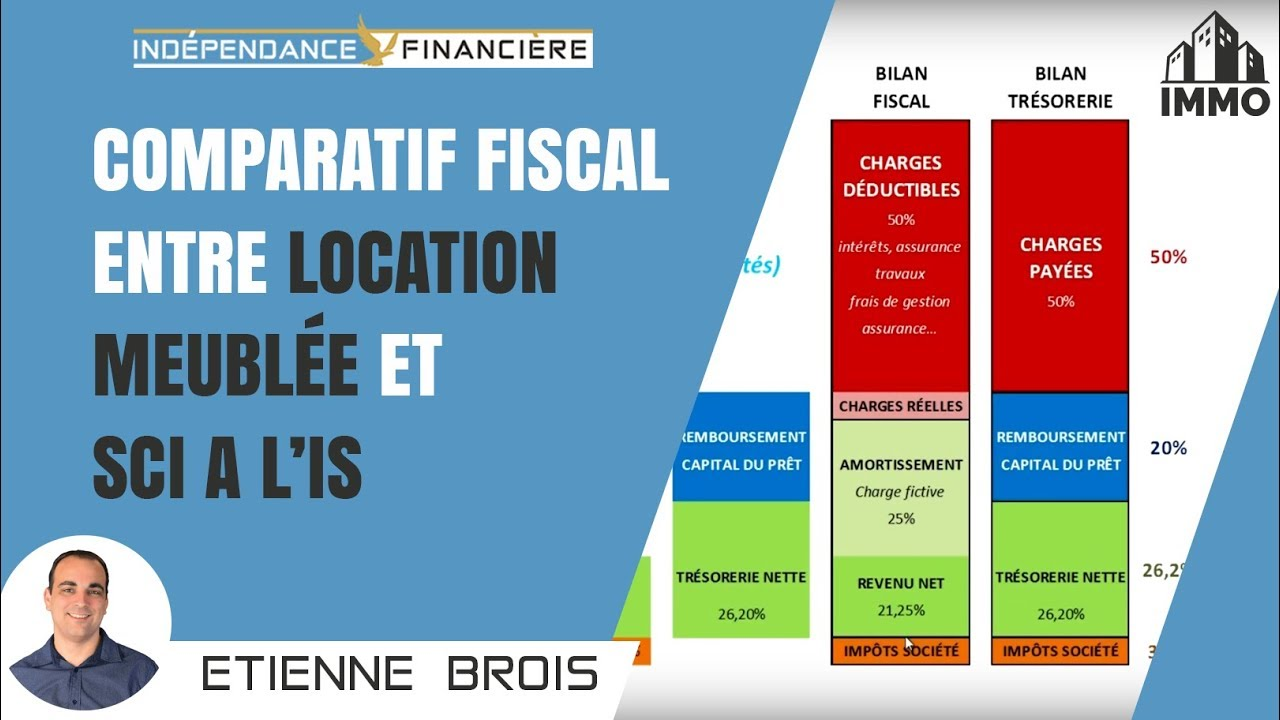 Comparatif Fiscal Entre Location Meublee Et Sci A L Is Youtube