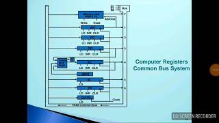 Common bus system in computer organization and architecture in English