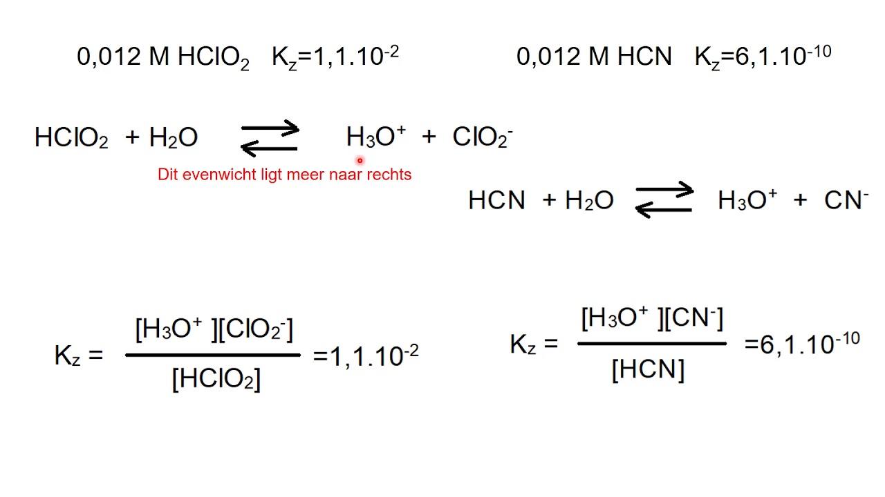 Oefeningen met pH-berekeningen van zwakke zuren en basen (vwo)