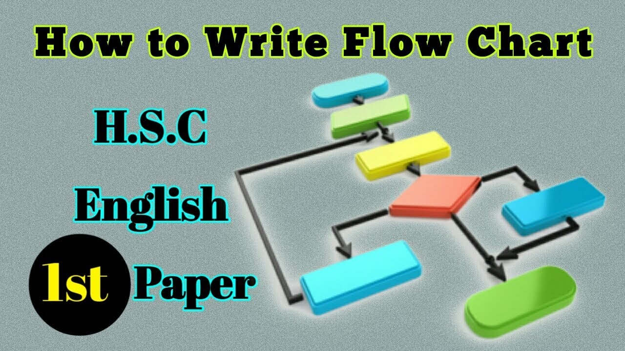 How To Write Flow Chart Rules Of Flow Chart Youtube
