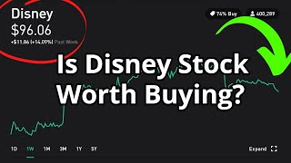 Gambar cover Is Disney Stock Worth Buying? March 2020