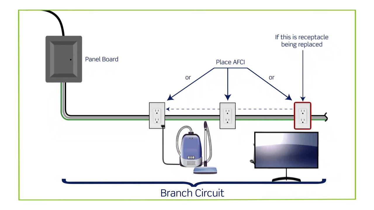 medium resolution of wiring afci outlet