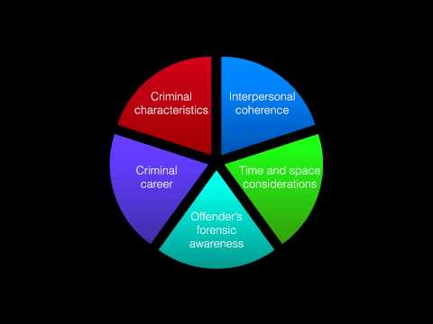 1.4 Investigative Psychology