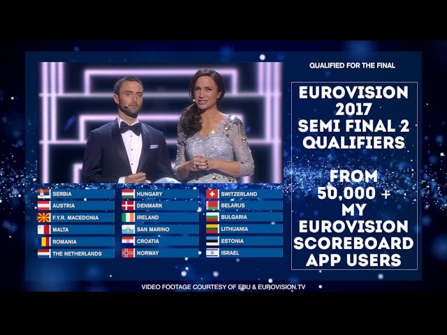 Eurovision 2017 2nd Semi Final Qualifiers - Top 18 of 50,000 users -  14/04/2017
