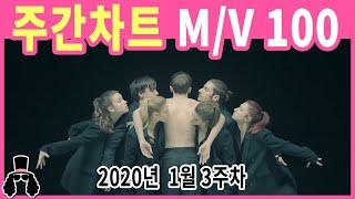 [주간차트 2020년 3주차] 금주의 KPOP 아이돌 뮤직비디오 순위 100 - 2020년 1월 19일 | …
