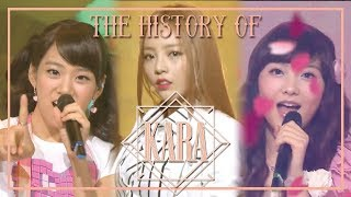 KARA Special ★Since 'Break…