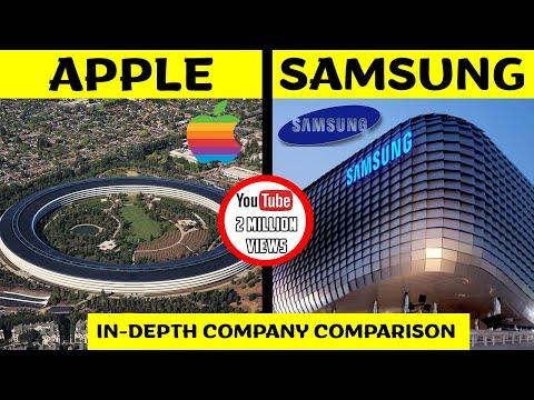 Apple VS Samsung Company Comparison | Market Share, Revenue, Ranking, Etc. 2020