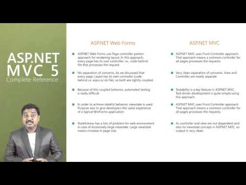 Differences Between ASP.NET WEBFORMS and ASP.NET MVC
