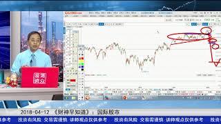 《财神早知道》 蔡森:国际股市 2018 04 12