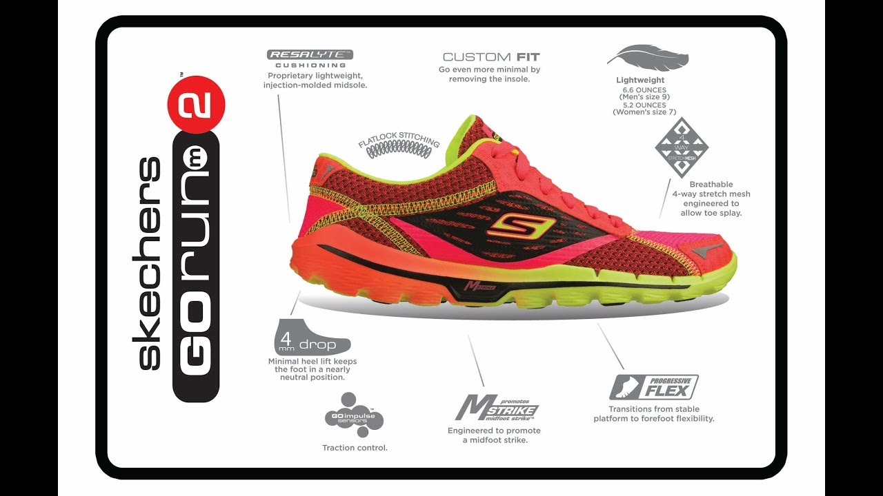 Skechers GoRun Shoe