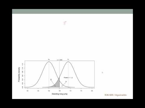Calculating statistical power using G*Power (a priori & post hoc)из YouTube · Длительность: 16 мин7 с