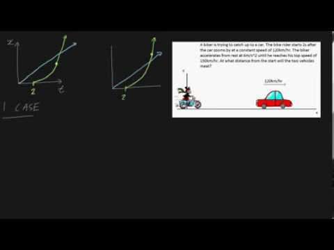 Rectilinear Motion Example Problem