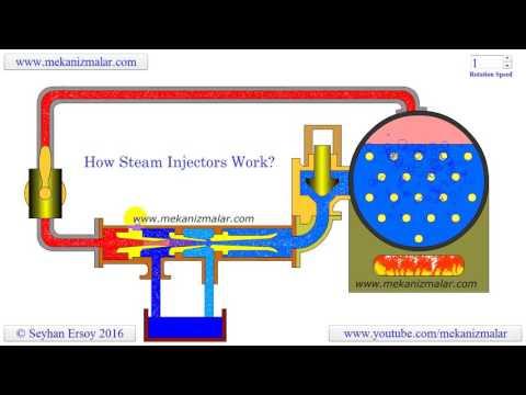 how steam injectors work